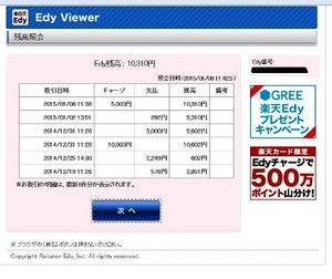 Edy51