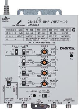 Cm33l1a